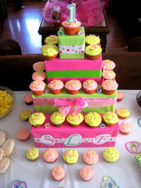 Baby Shower Cupcake Display Ideas Perfectend For